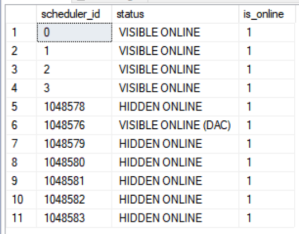 List of SQL Server schedulers
